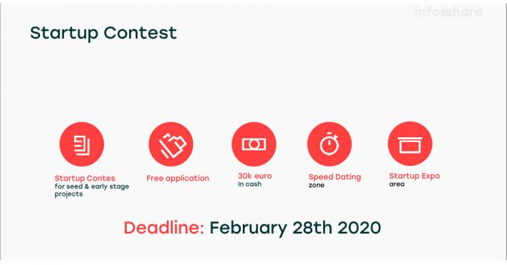 Infoshare Startup Contest – zgłoszenia do 28 lutego!
