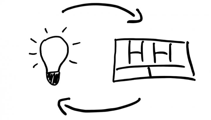 Jak zamienić pomysł w model biznesowy